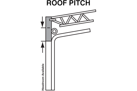 CTO_02_ROOF-PITCH