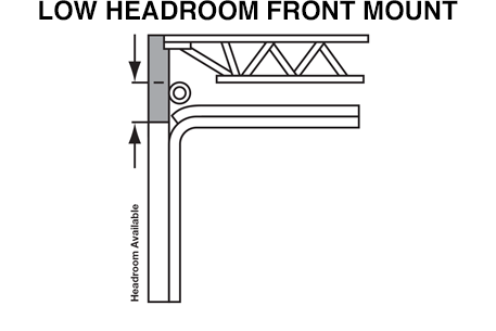 CTO_03_LOW-HEADROOM-FRONT-MOUNT