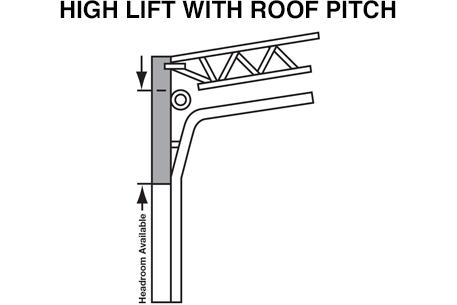CTO_04_HIGH-LIFT-WITH-ROOF-PITCH