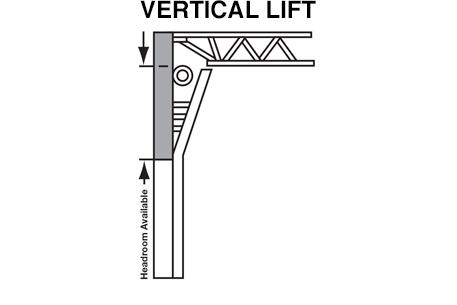 CTO_06_VERTICAL-LIFT